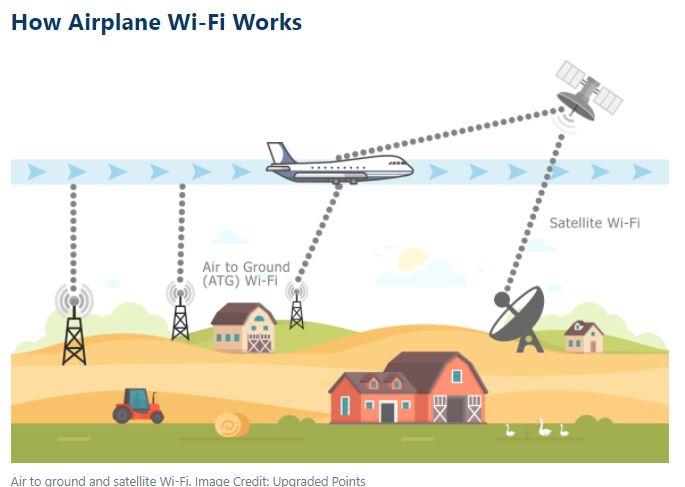20952737_1625877747nVeairplane_wifi.JPG